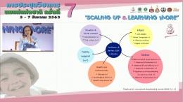 ประเด็นสำคัญ 1 : Breastfeeding Scaling up and Learning More